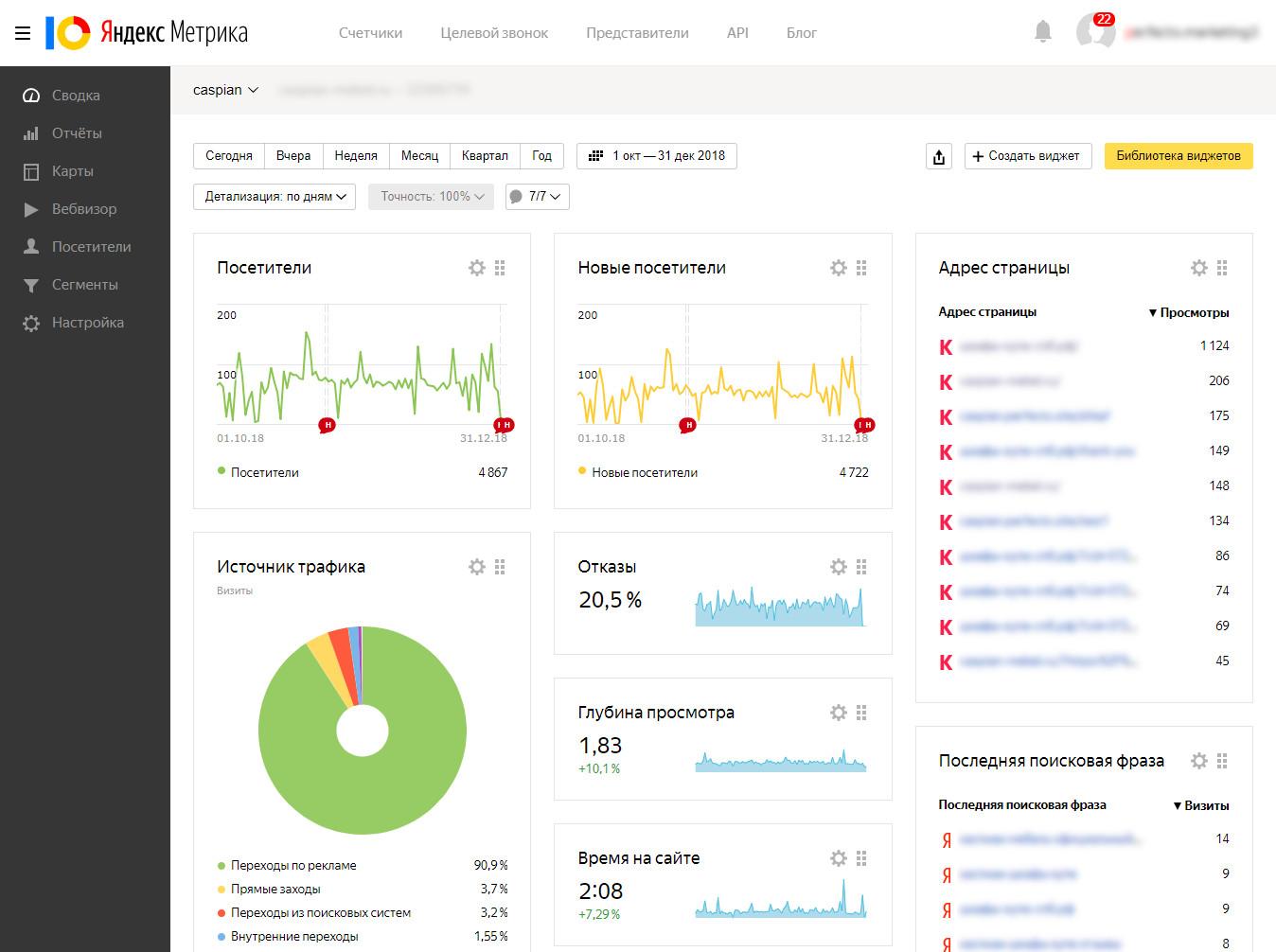 Яндекс Метрика, как настроить
